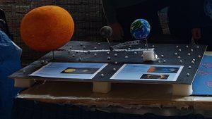 plastico sole-terra-luna
